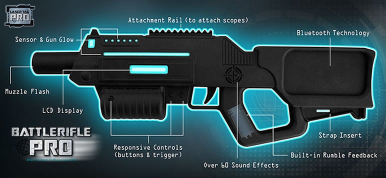 New Age Gaming Mobile Laser Tag